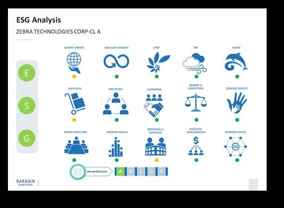 Sarasin ESG Analysis - Zebra Technologies